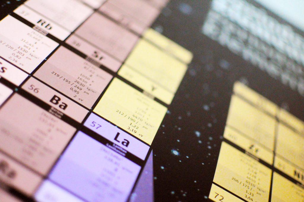 Periodensystem der Elemente Plakat Poster Detail