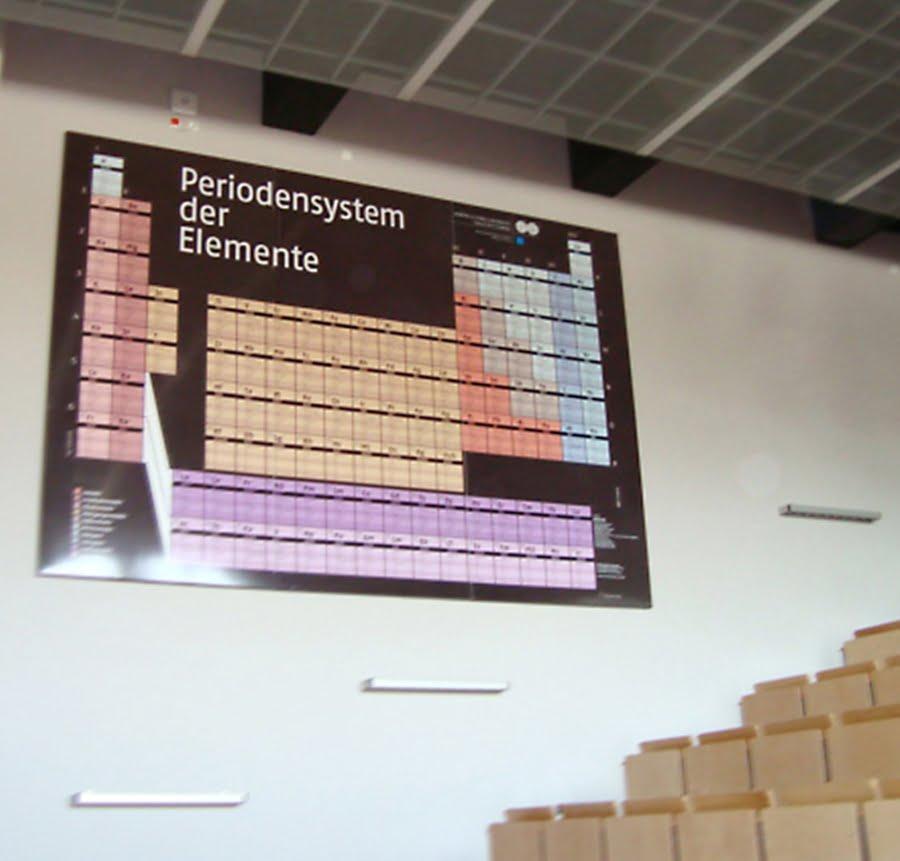 Periodensystem der Elemente Hörsaal Wandtafel