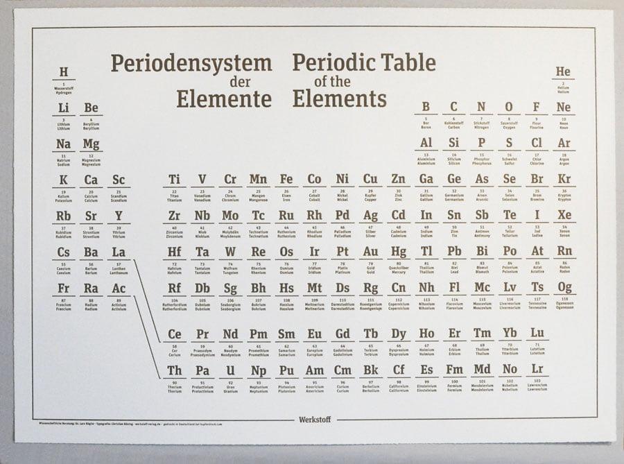 PSE Letterpress Werkstoff Röglin